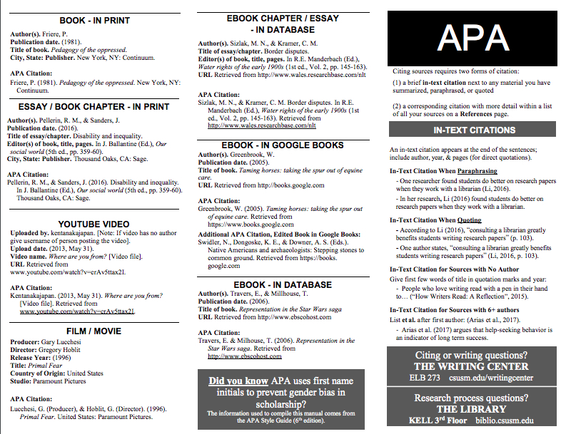 Image of side one of APA handout from CSUSM Writing Center