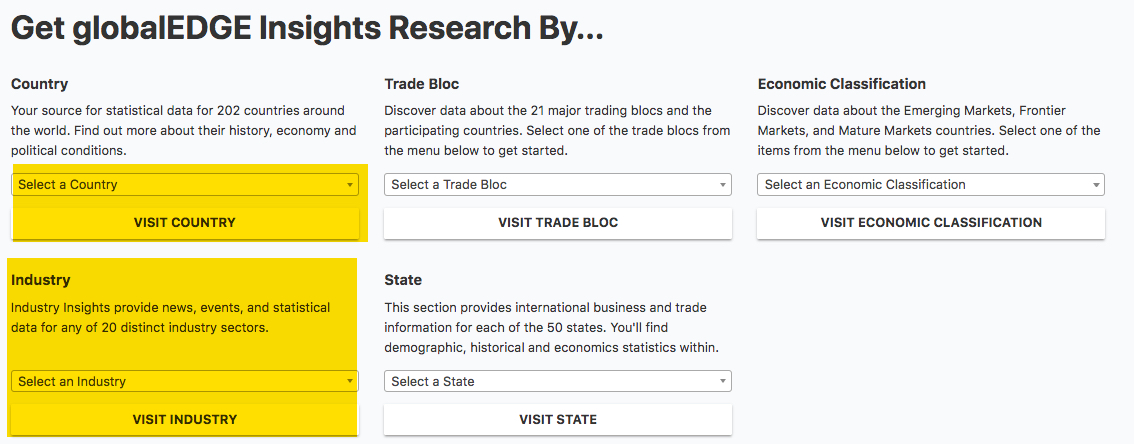 Interface for Global Insights shown, with highlighted areas on country search box, and highlight on industry