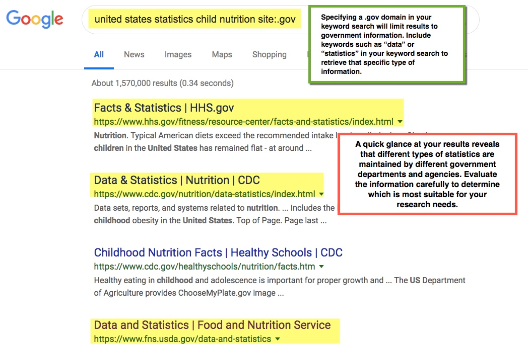 Government statistics results from a Google search
