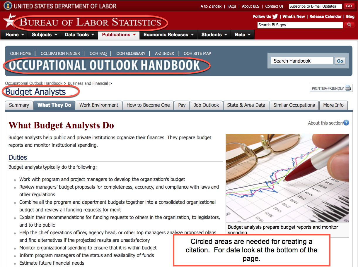 Image shows entry for budget analyst in Occupational Outlook Handout with circled areas for author which is Bureau of Labor Department, entry which is Budget analyst, and source which is Occupational Outlookhandbook