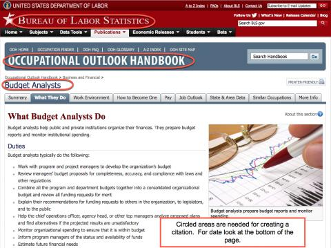 Image shows entry for budget analyst in Occupational Outlook Handout with circled areas for author which is Bureau of Labor Department, entry which is Budget analyst, and source which is Occupational Outlook handbook
